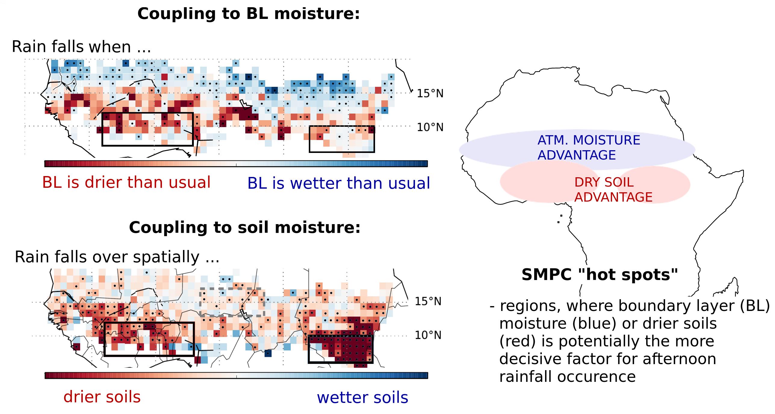 Soil moisture precipitation coupling